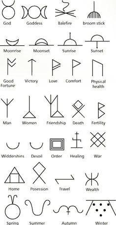 10 Tatuajes Minimalistas Tatuajes Minimalistas Pequeño Tatuaje Geométrico Simbolos Para Tatuajes