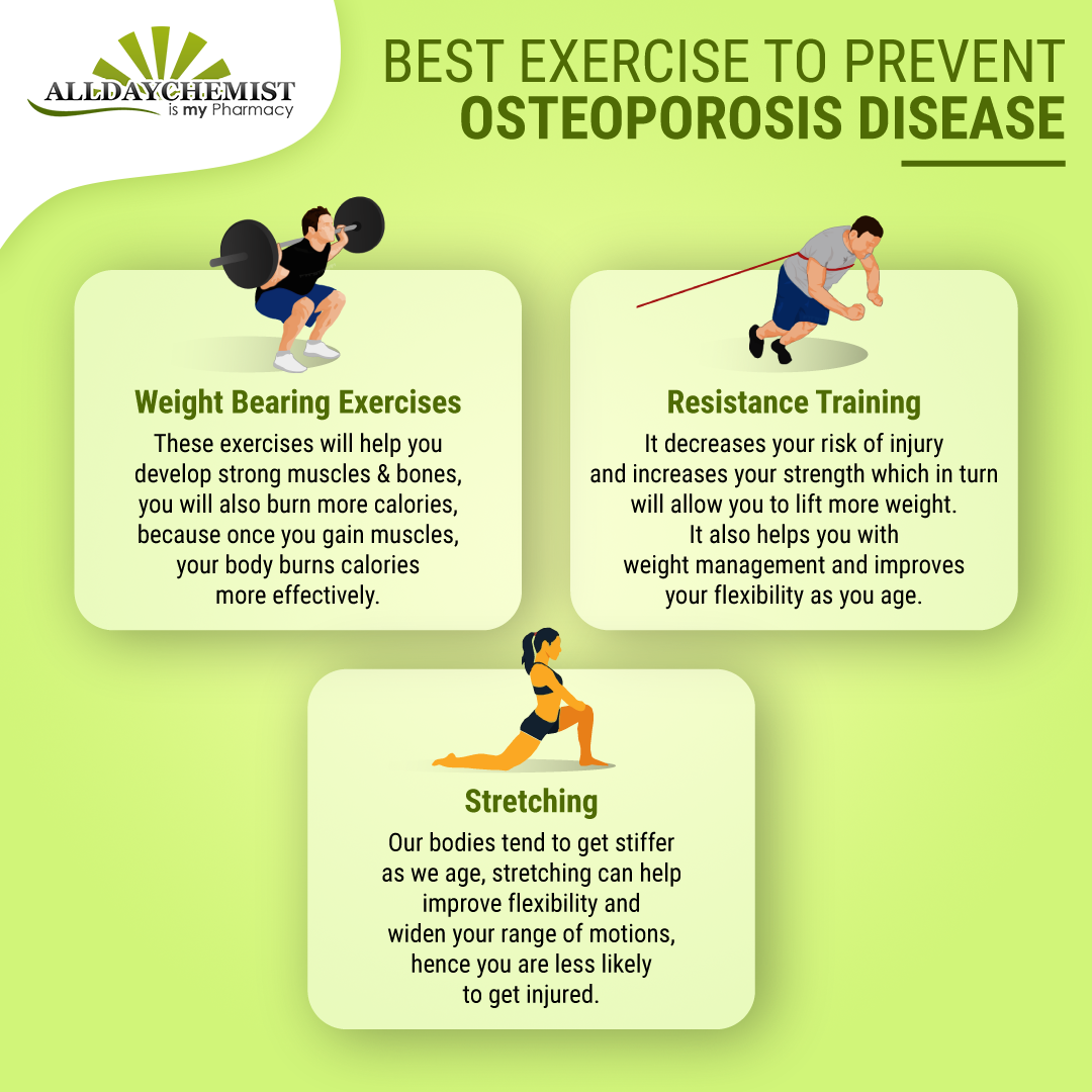 27++ How does exercise help to prevent osteoporosis it ideas
