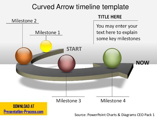 Curved Arrow Timeline Template Download At PresentationProcess