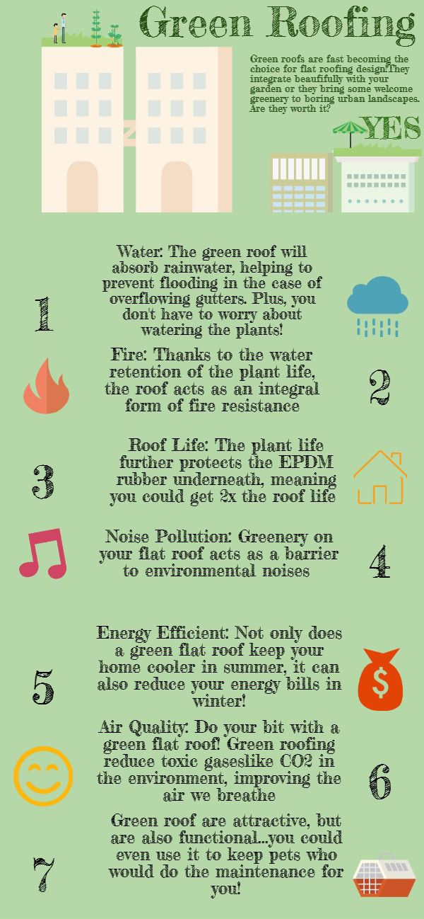 Green Roofing Benefits HttpRoofingsystemsirelandCoUk