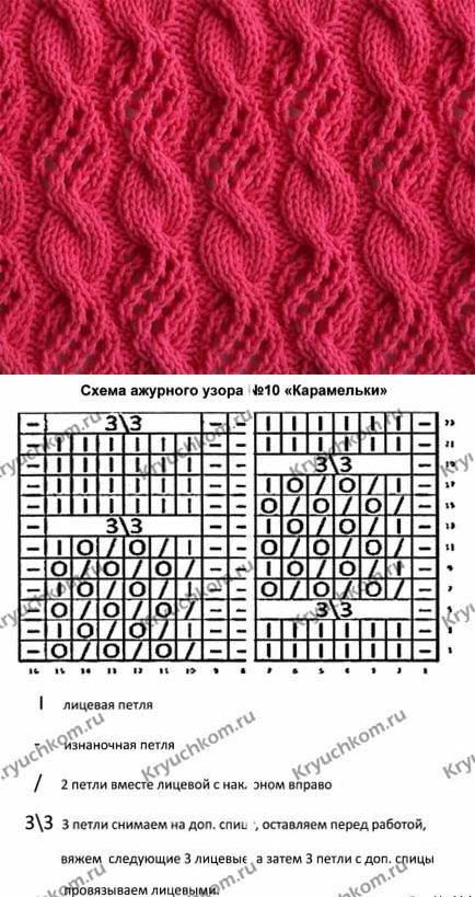 Photo of Knitting Patterns Vogue Pattern Both the new knitting models and the classic …