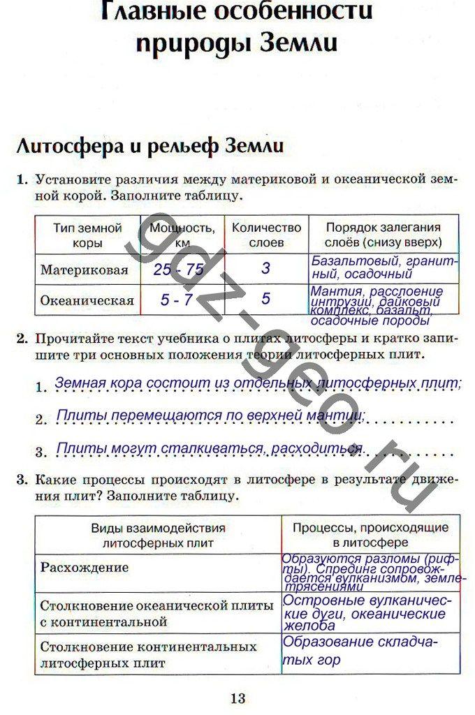 Гдз 8 класс биология тетрадь т с котик География, 5