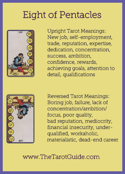 Eight of Pentacles Tarot Flashcard showing the best keyword meanings