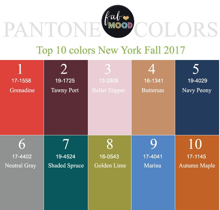 Pantone Fall 2017 Color Palettes New York London Trends Yay It S Here The Report For If You Re To Fabmood