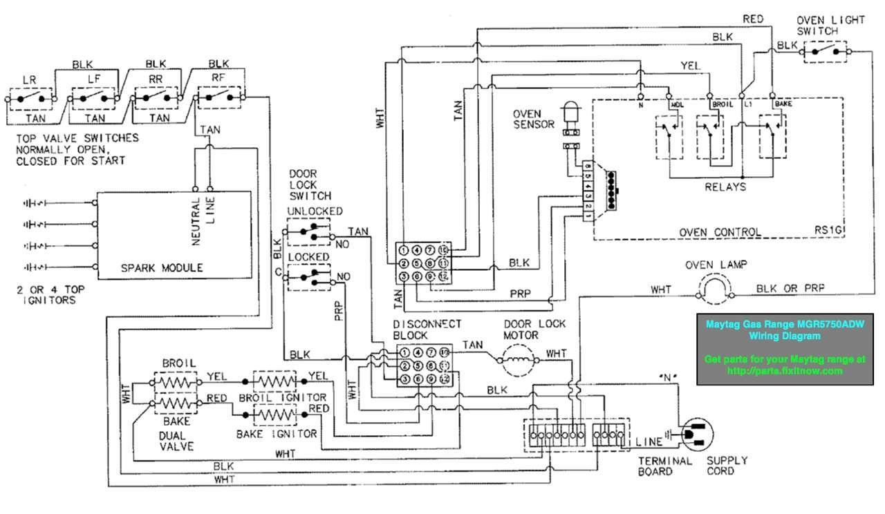 Wiring Diagram Electric Dryers Washing Machine And Dryer Maytag Dryer