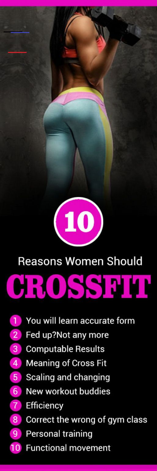 BuzzFeed Cross Fit is concentrated; it is not easy but full of fun. There are 10 reasons women shoul...