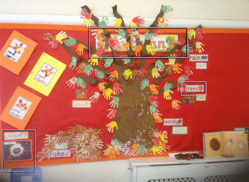 Classroom Display Ideas Nursery ~ Autumn classroom display photo sparklebox under twos
