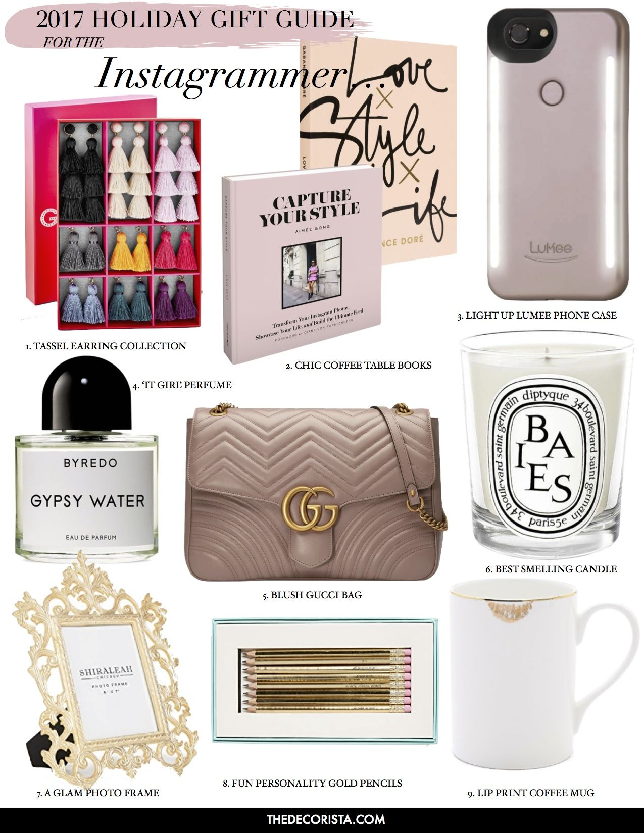 2017 Gift Guide For The Instagrammer Gifts Christmas Gifts For