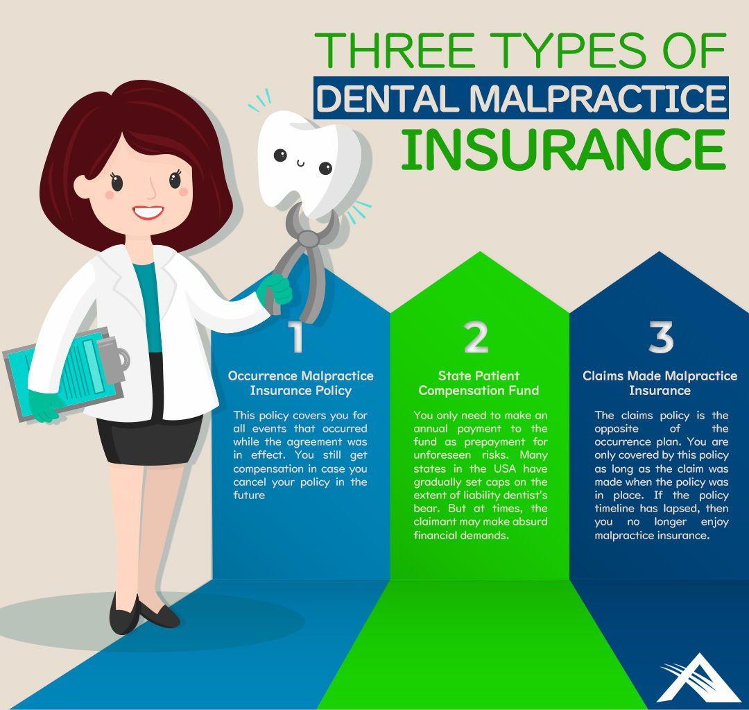 Types of Dental Malpractice Insurance in 2020 | Dental ...