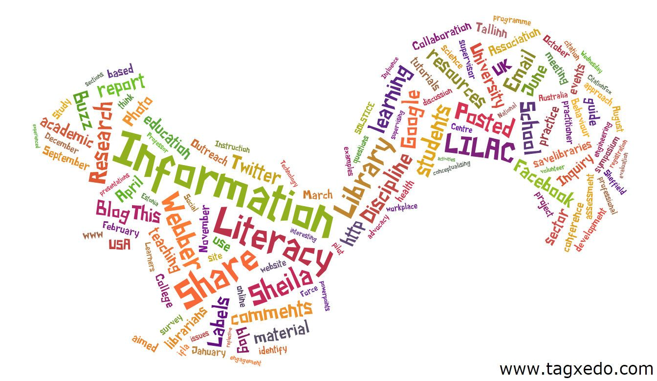 The Information Literacy Squirrel, created with http://tagxedo.com/
