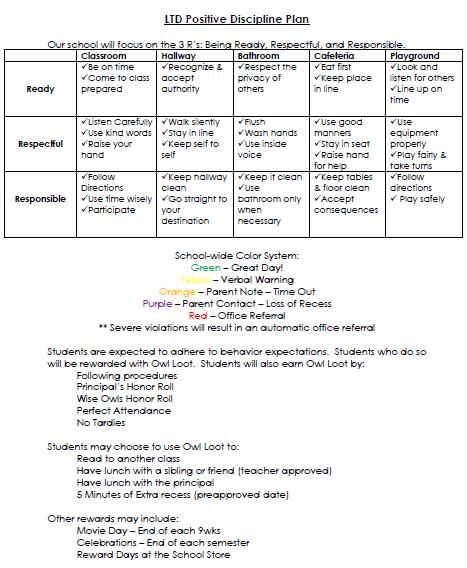 positive behavior plans elementary   Positive Behavior Plan ...