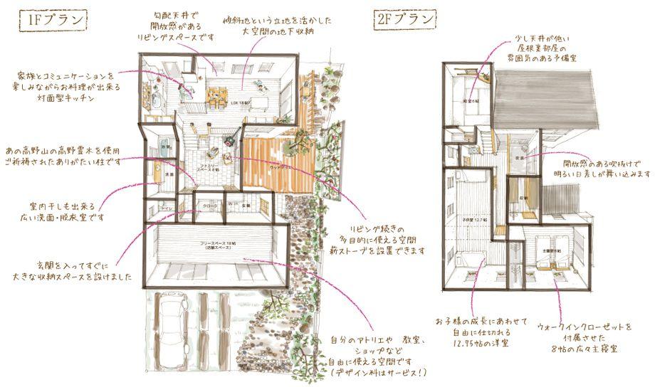 アメージングナチュラルライフブログ 176街道プロジェクト 分譲