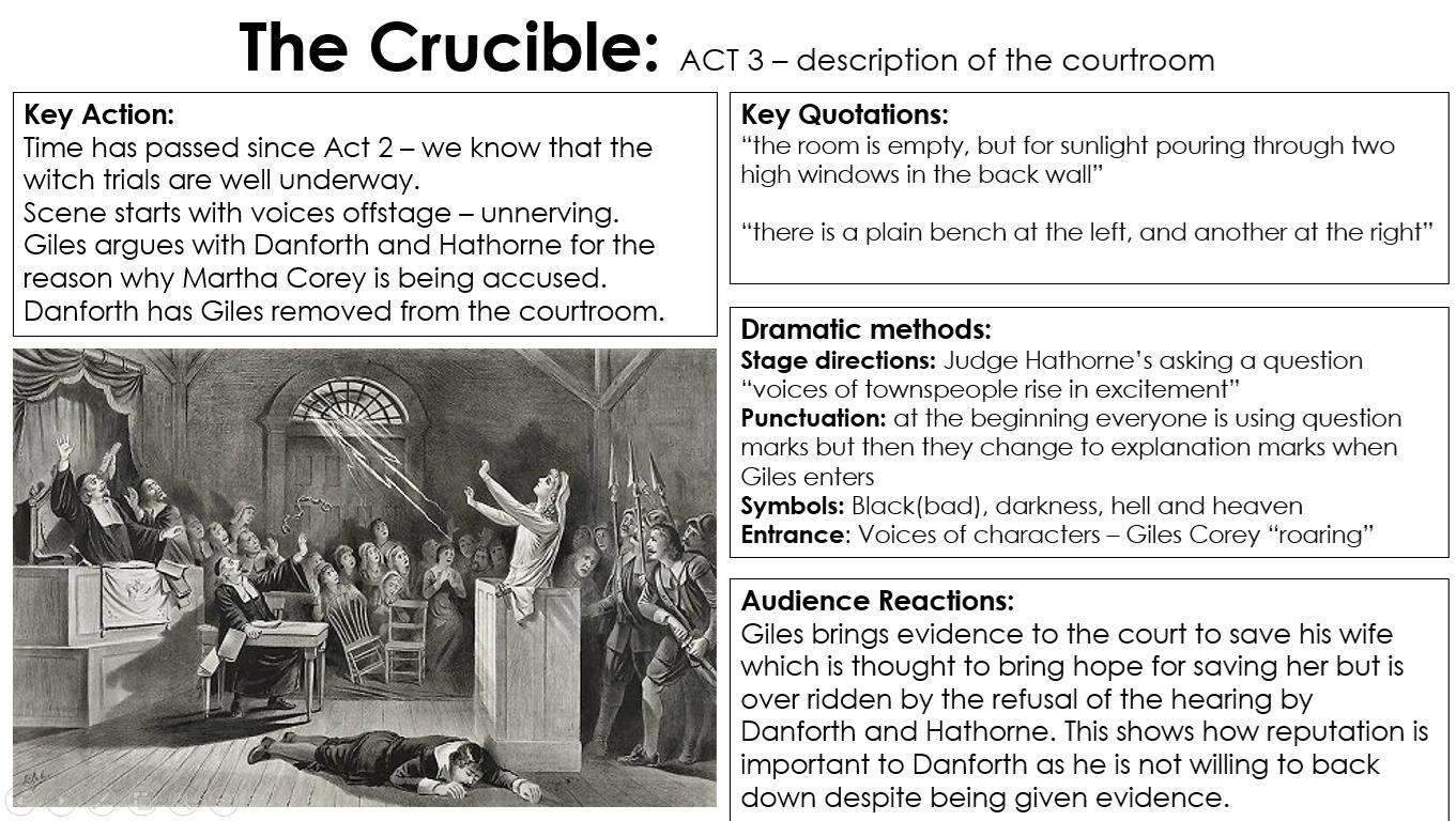 Post About Arthur Miller On Mis Ryan S Gcse English Media Crucible Acting Juliu Caesar Act 2 Scene 1 Explanation Modern Translation One Summary