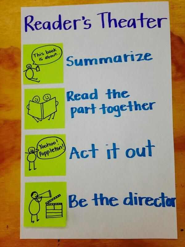 Anchor Chart For 1st Grade Readers Theater Shared By