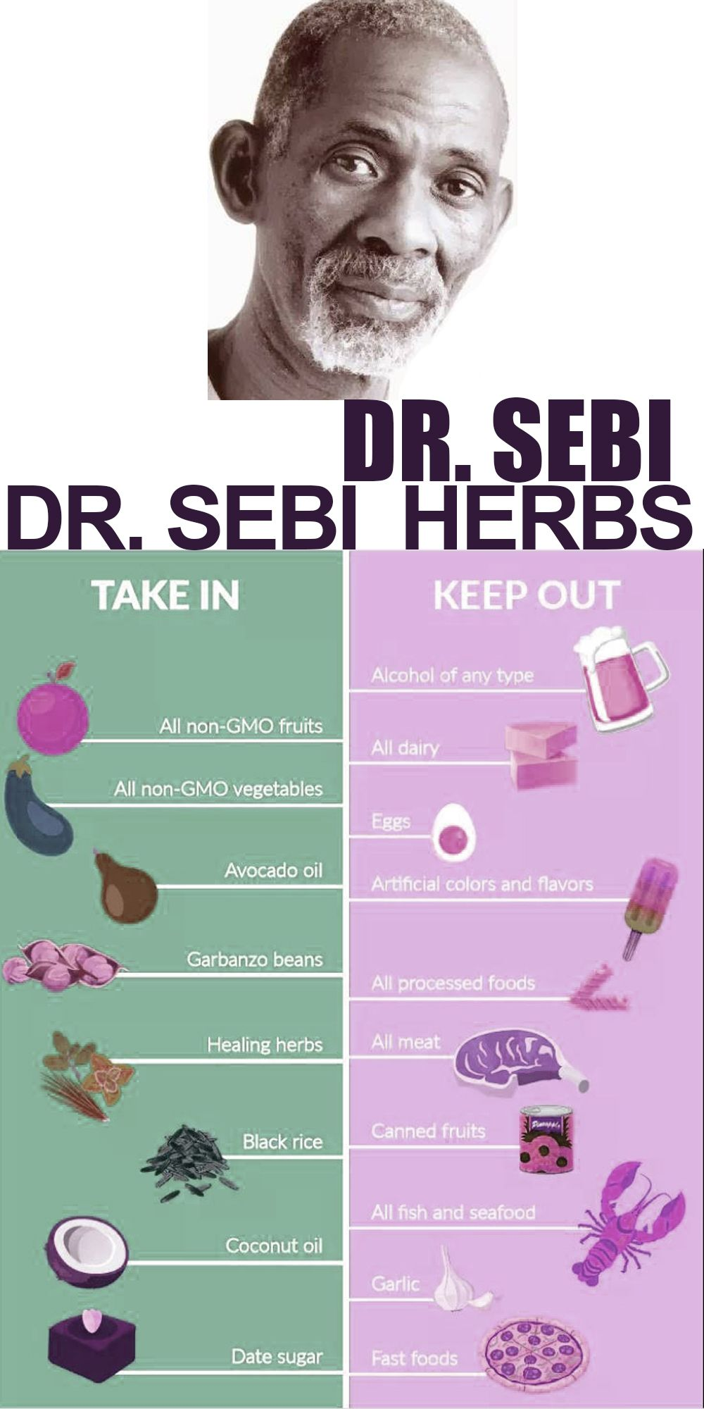 Dr. Sebi Approved Herbs For Alkaline Diet