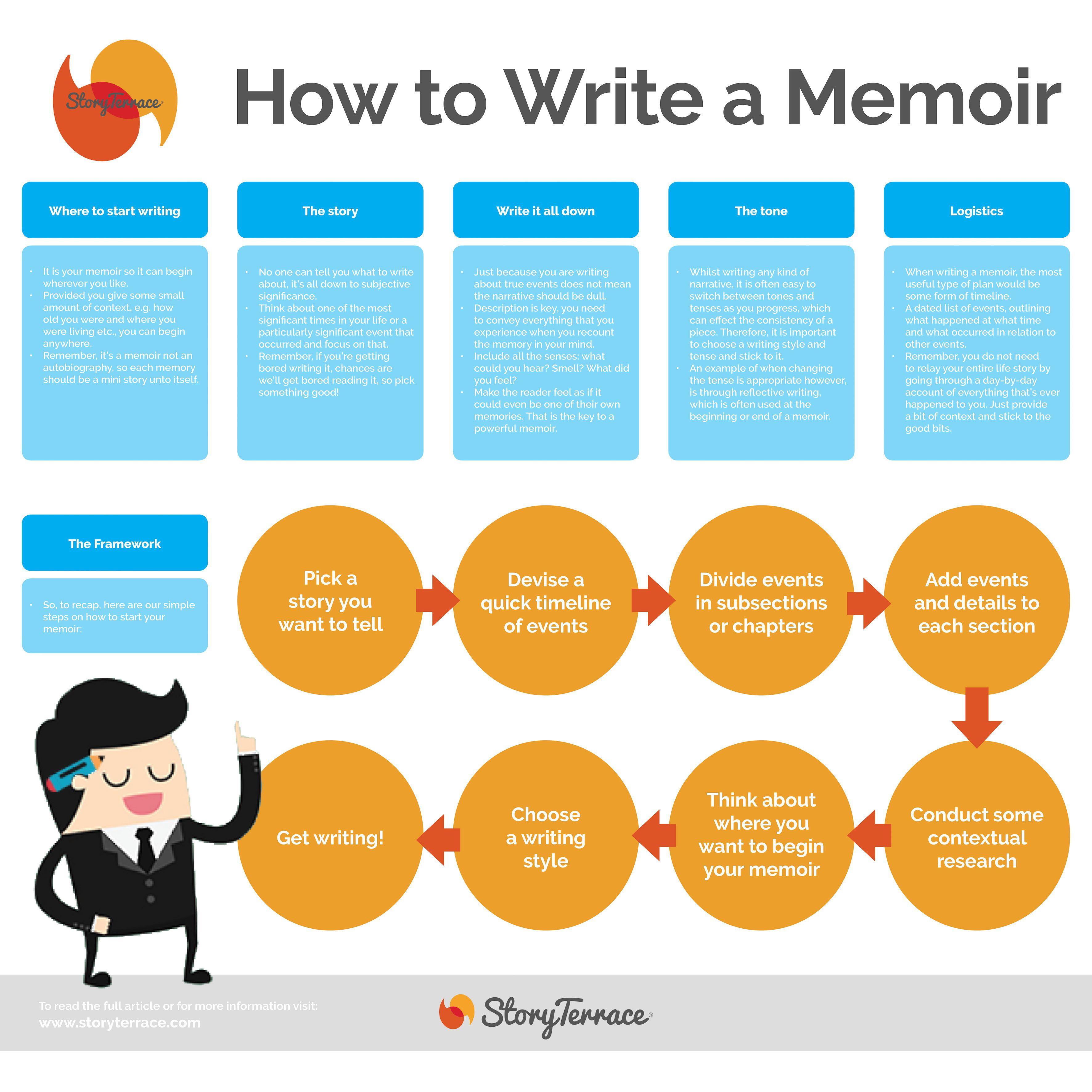 How To Write A Memoir Story Terrace Autobiography Writing Memoir Writing Prompts Memoir Ideas