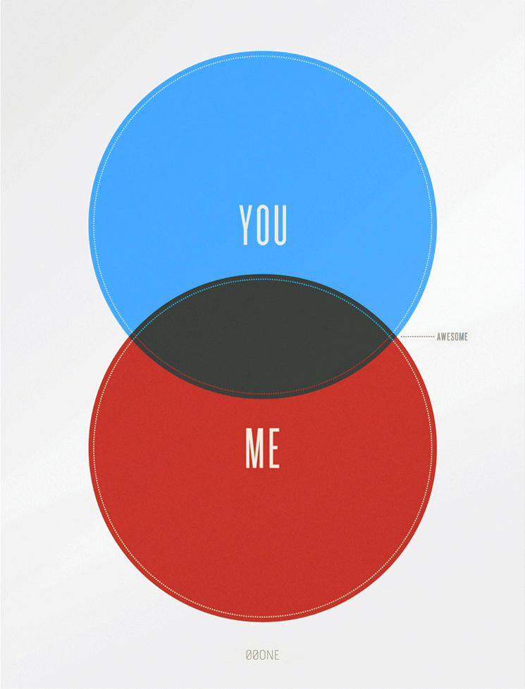 You + Me = Awesome... totally reminds me of Micah