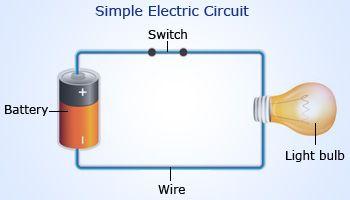 Simple Electric Circuit @ http://www.wonderwhizkids.com/physics ...