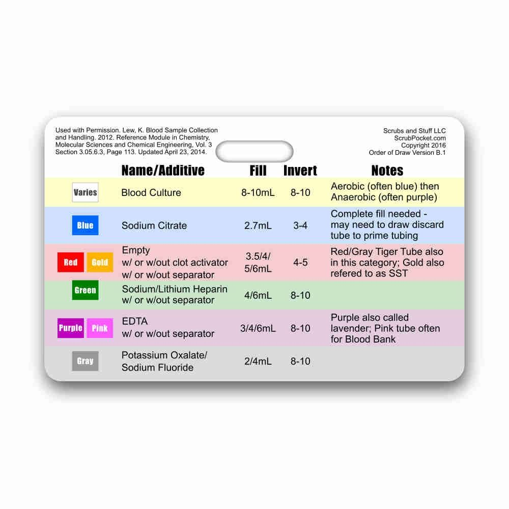 order of draw horizontal badge card nursing pinterest badges