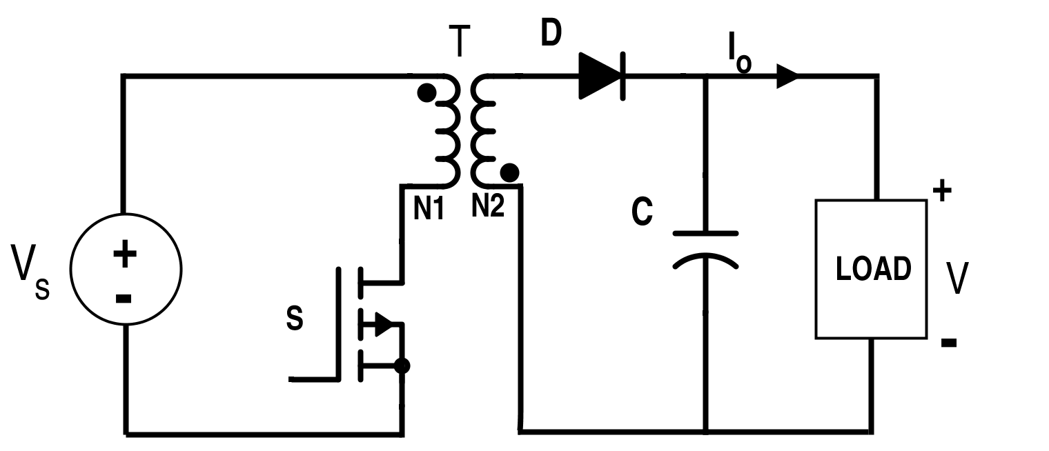 Flybackconverter Circuit Is A Buck Boost Converter With The Computer Integrated Diagram Filtercircuit Basiccircuit Inductor Split To Form Transformeris Used In Both Ac Dc And Conversion