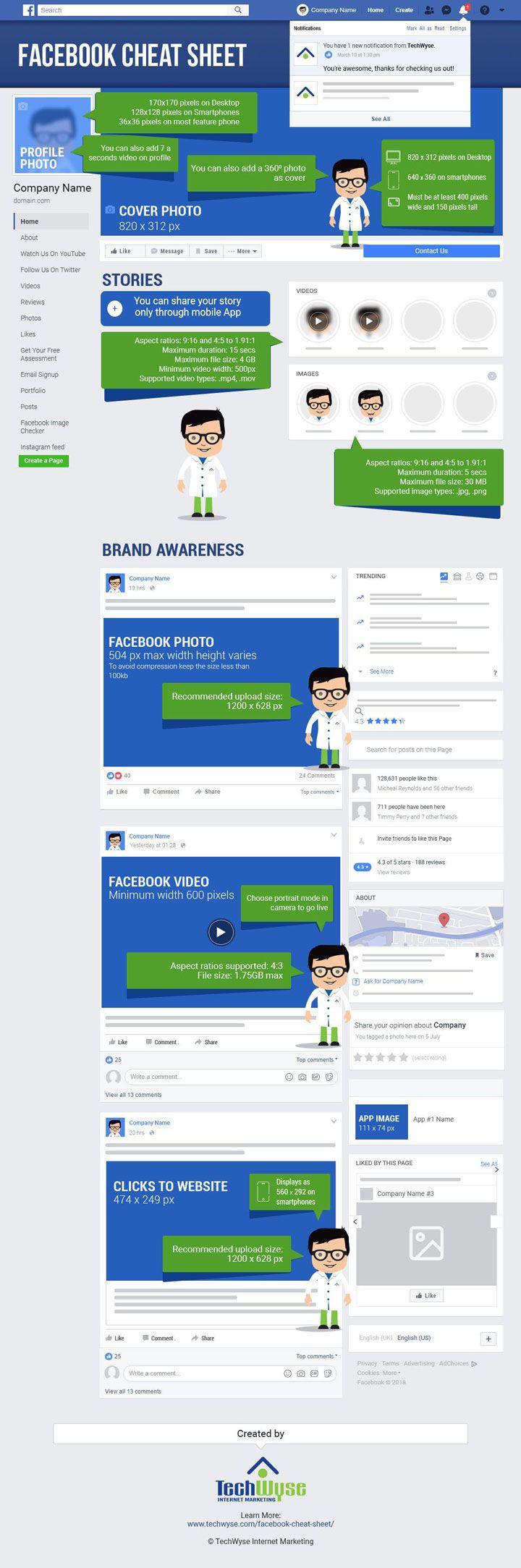 facebook ad sizes 2020