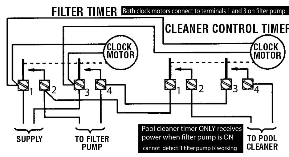 Clock Motor in Pool Pump System Plumbing Diagrams for