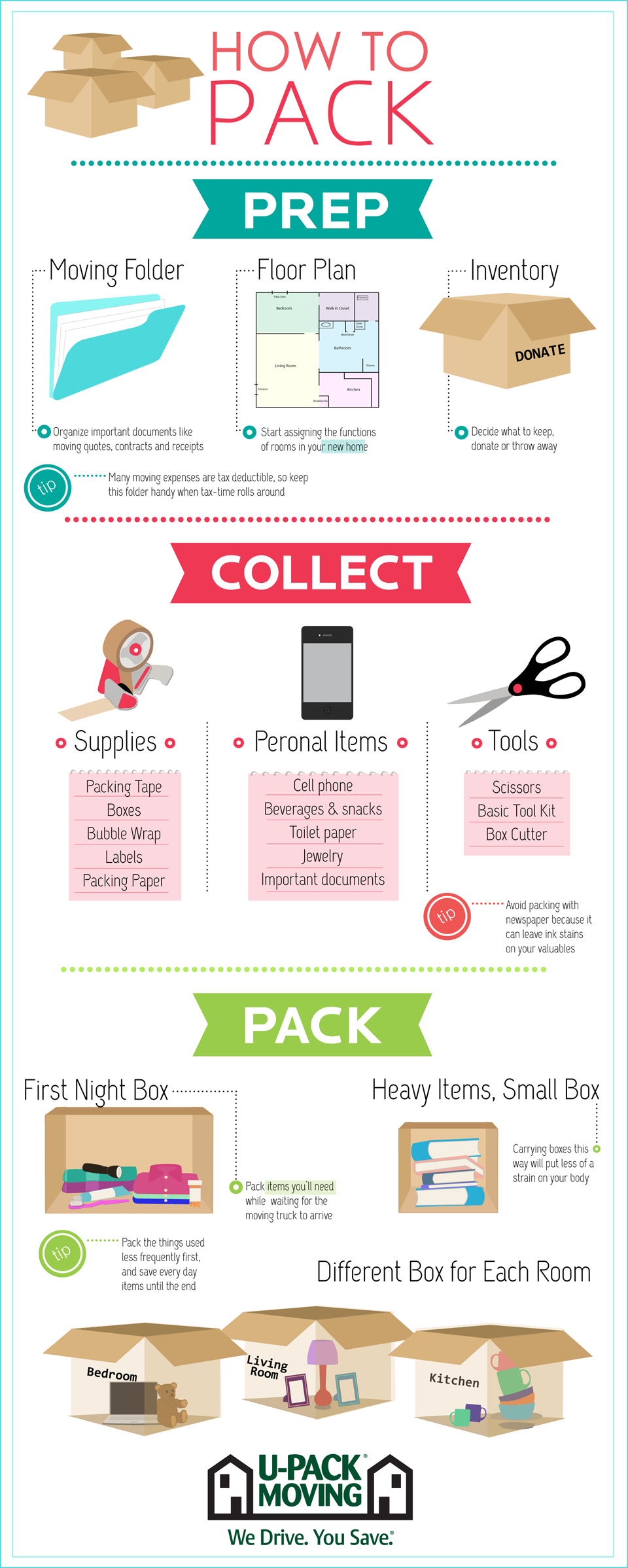 How to pack for moving. Usually a moving company has done it for me. Good to know!