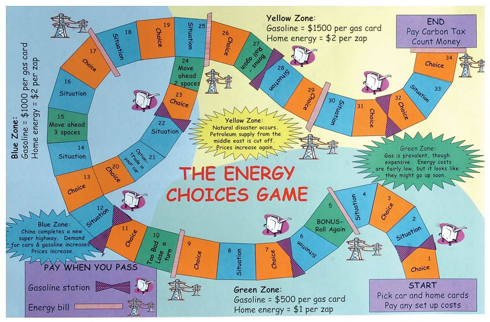 Board Game Designed By Clarkson University Engineers