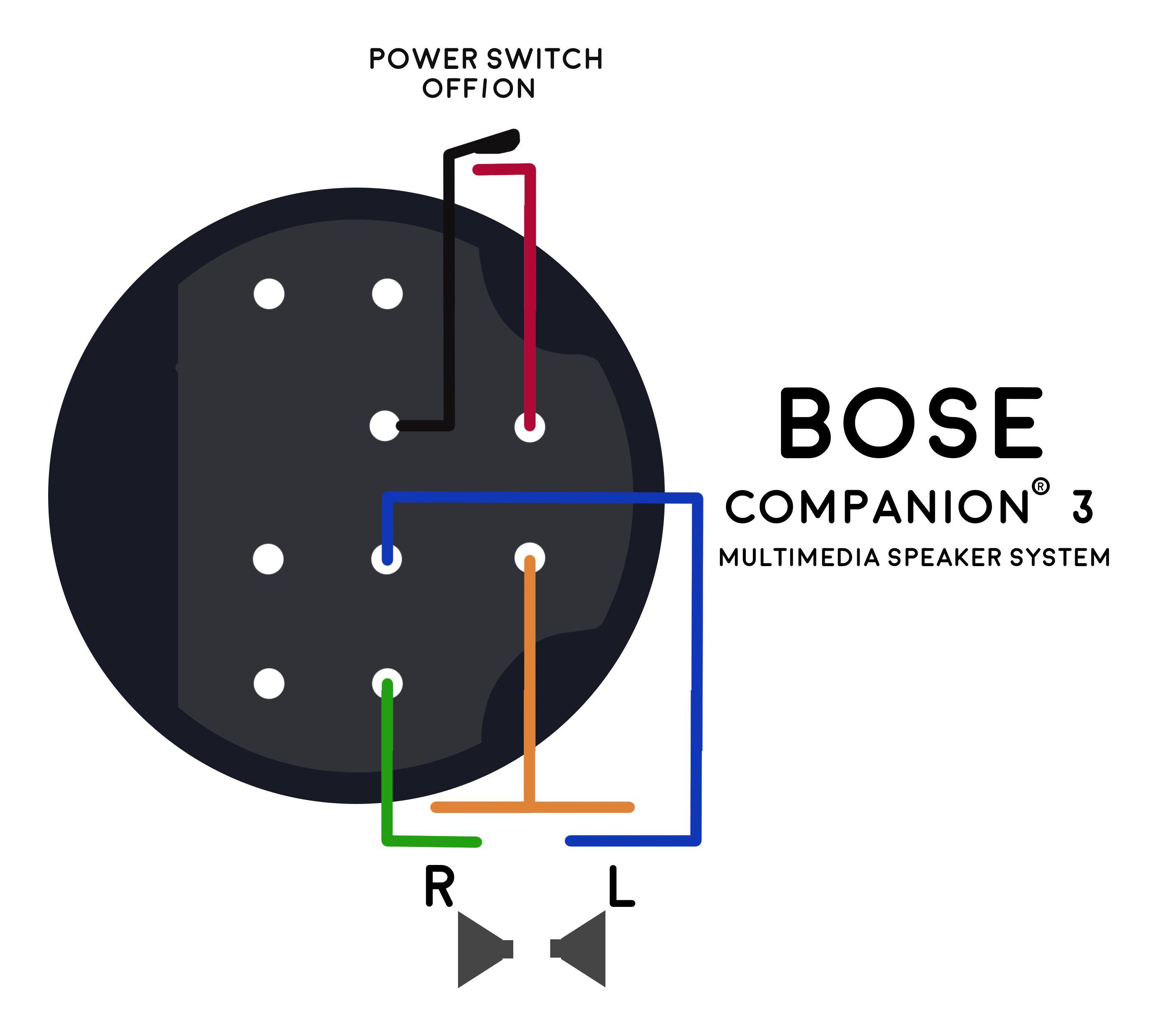 Control Pod Bose Companion 3 Diagrama Para Hacer Funcionar Directo Planos Bose Proyectos
