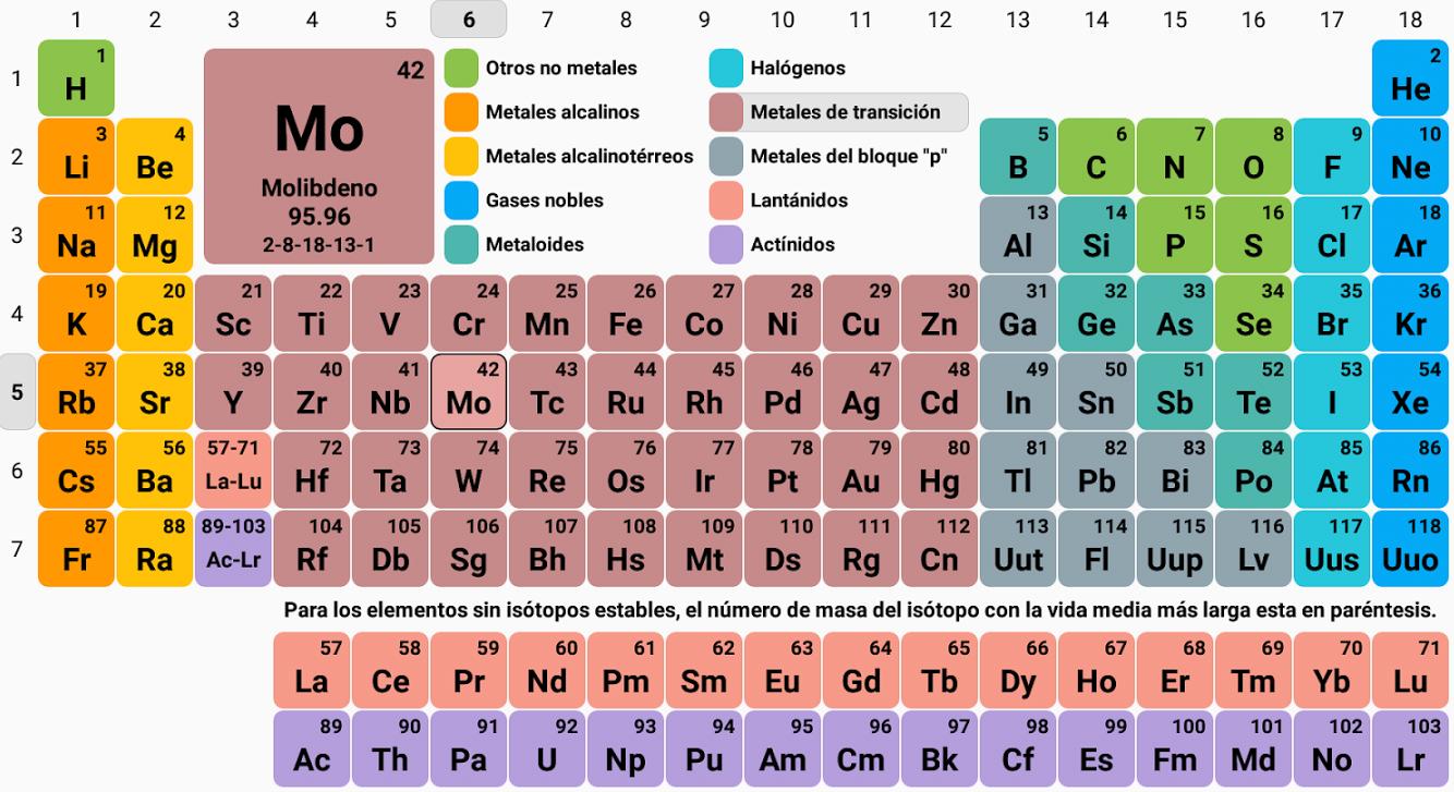 Tabla Periodica De Los Elementos Quimicos Buscar Con Google Tabla Periodica De Los Elementos Quimicos Tabla Periodica Tabla Periodica De Los Elementos