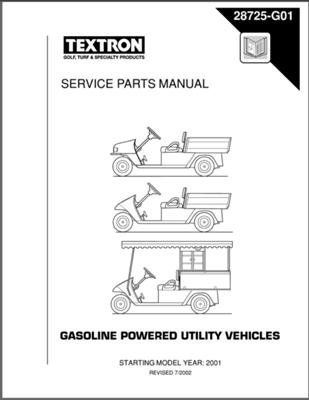EZGO 28725G01 2001 2003 Service Parts Manual For Gas