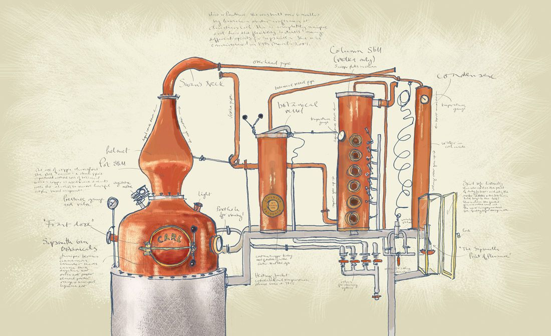 how to make gin and set up a distillery