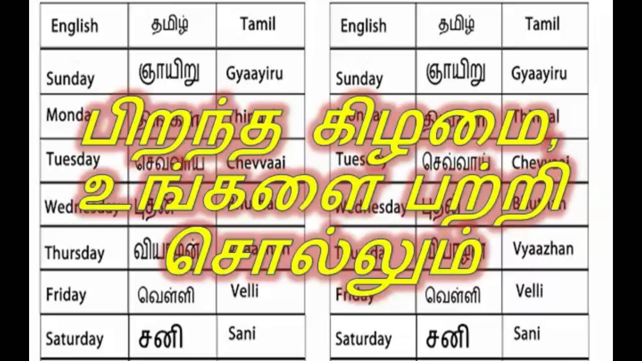Tamil Astrology- By the virtue of Authenticity