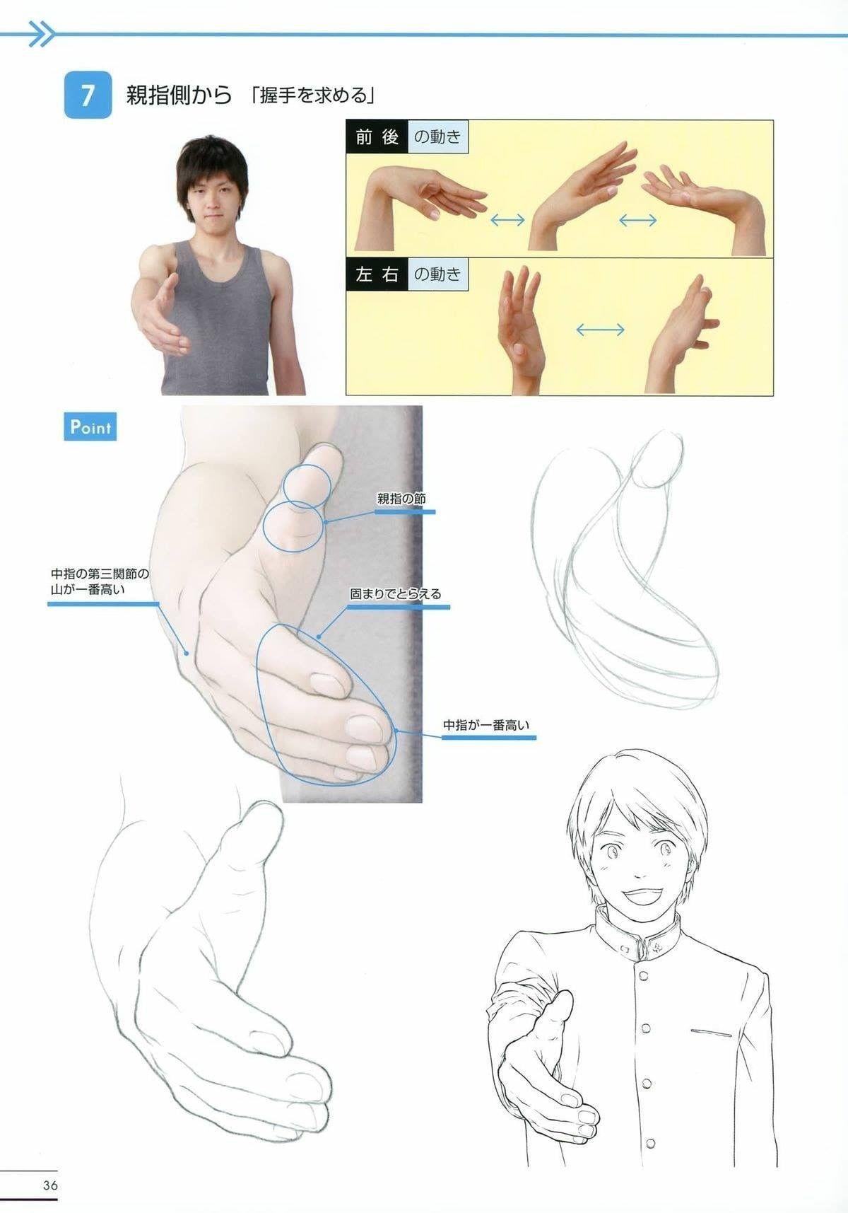 Hand Amp Foot Sucharnya