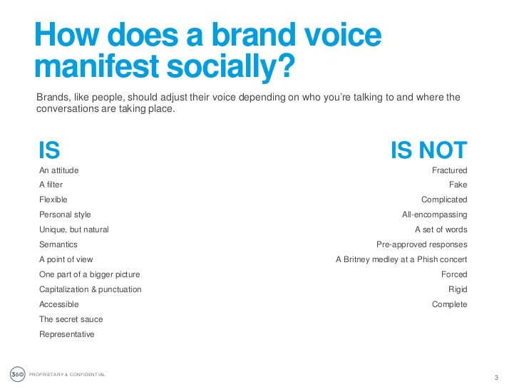 How To Describe A Brands Tone Of Voice