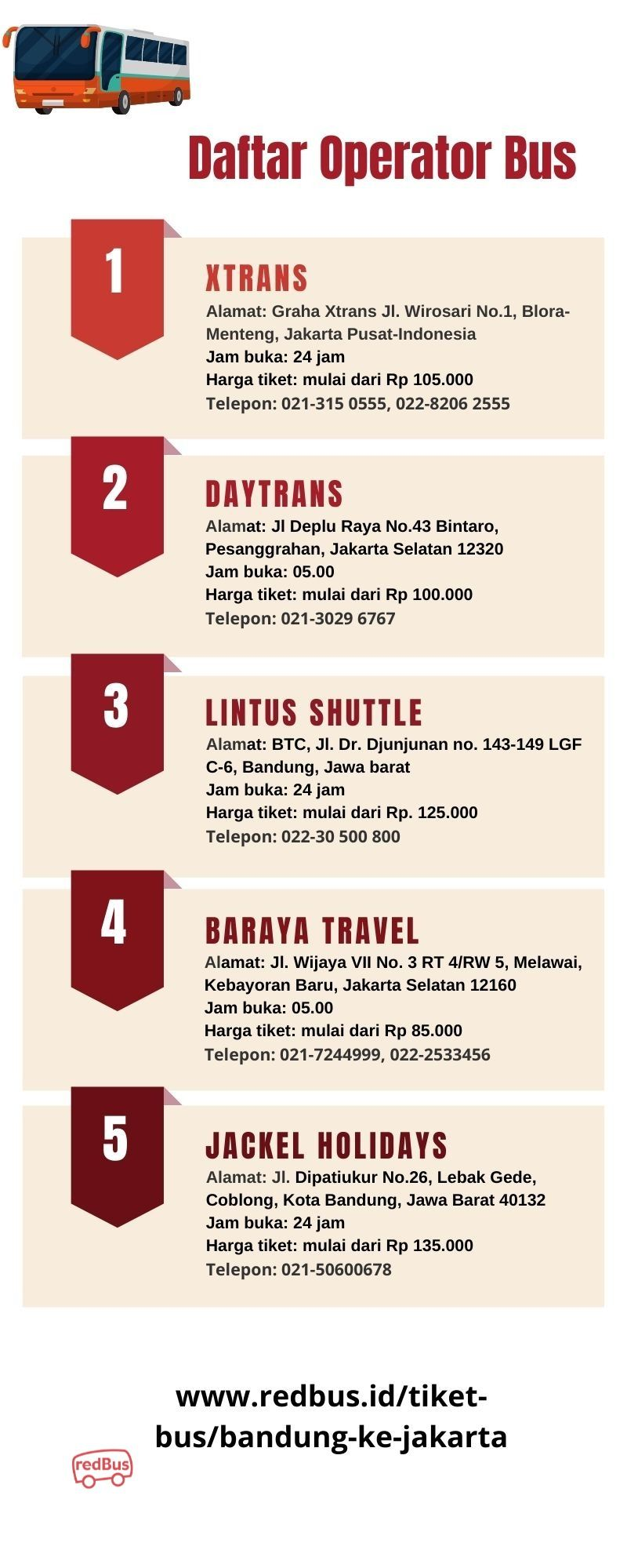 Harga Travel Bandung Jakarta : harga, travel, bandung, jakarta, Daftar, Operator, Bandung, Jakarta, Perjalanan
