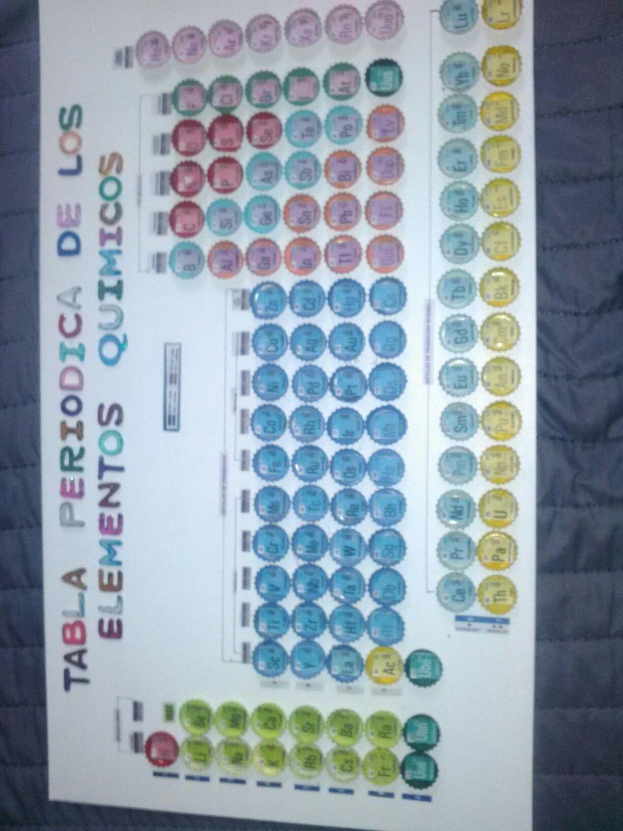 Tabla de elementos qumicos maquetas pinterest maquetas tabla de elementos qumicos tablamaquetaselementos urtaz Gallery