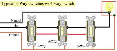 4 way switches powerful in 2019 wire switch wire. Black Bedroom Furniture Sets. Home Design Ideas