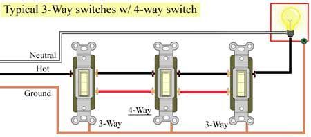 Three Way Electrical Switch Wiring Diagram Nilzanet – 4 Way Wire Diagram
