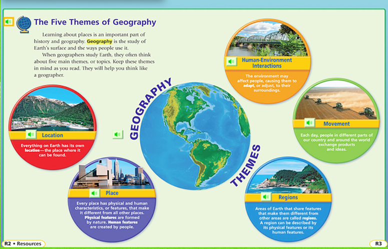5 Themes Notes 5 Themes of Geography Powerpoint 5 Themes ...
