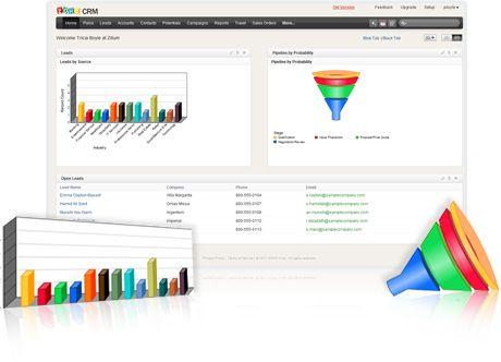 Zoho Crm Software Usuario Actividades