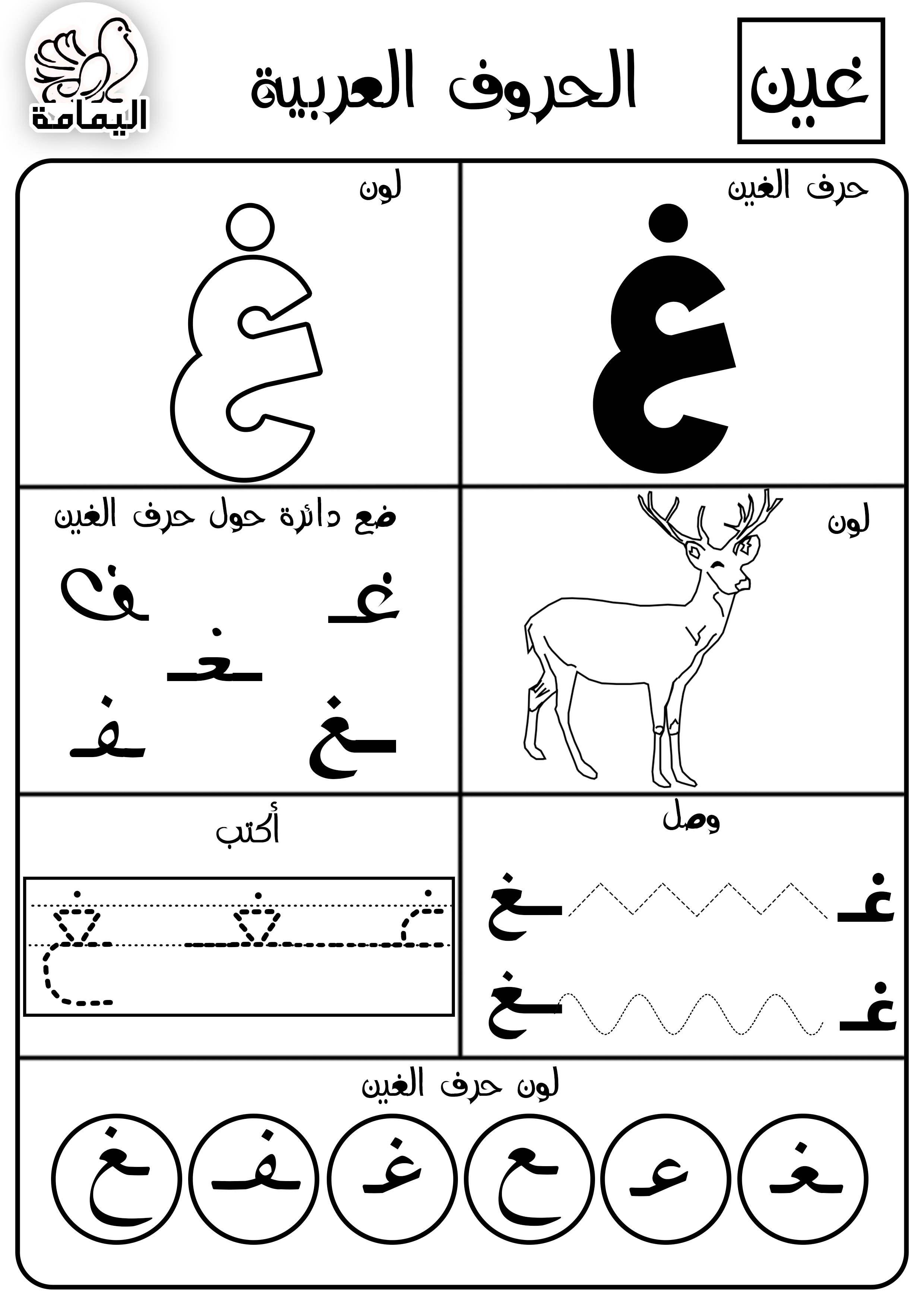 ArabicAlphabetWritten. ArabicAlphabetWritten