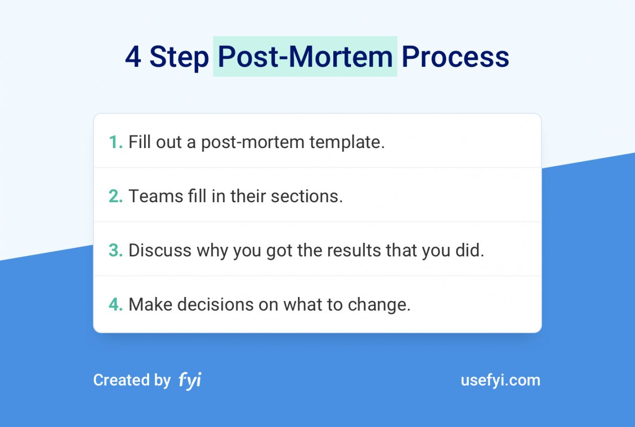 Project Management Post Mortem Template In 2021 Meeting Agenda Template Agenda Template Post Mortem Project management post mortem template