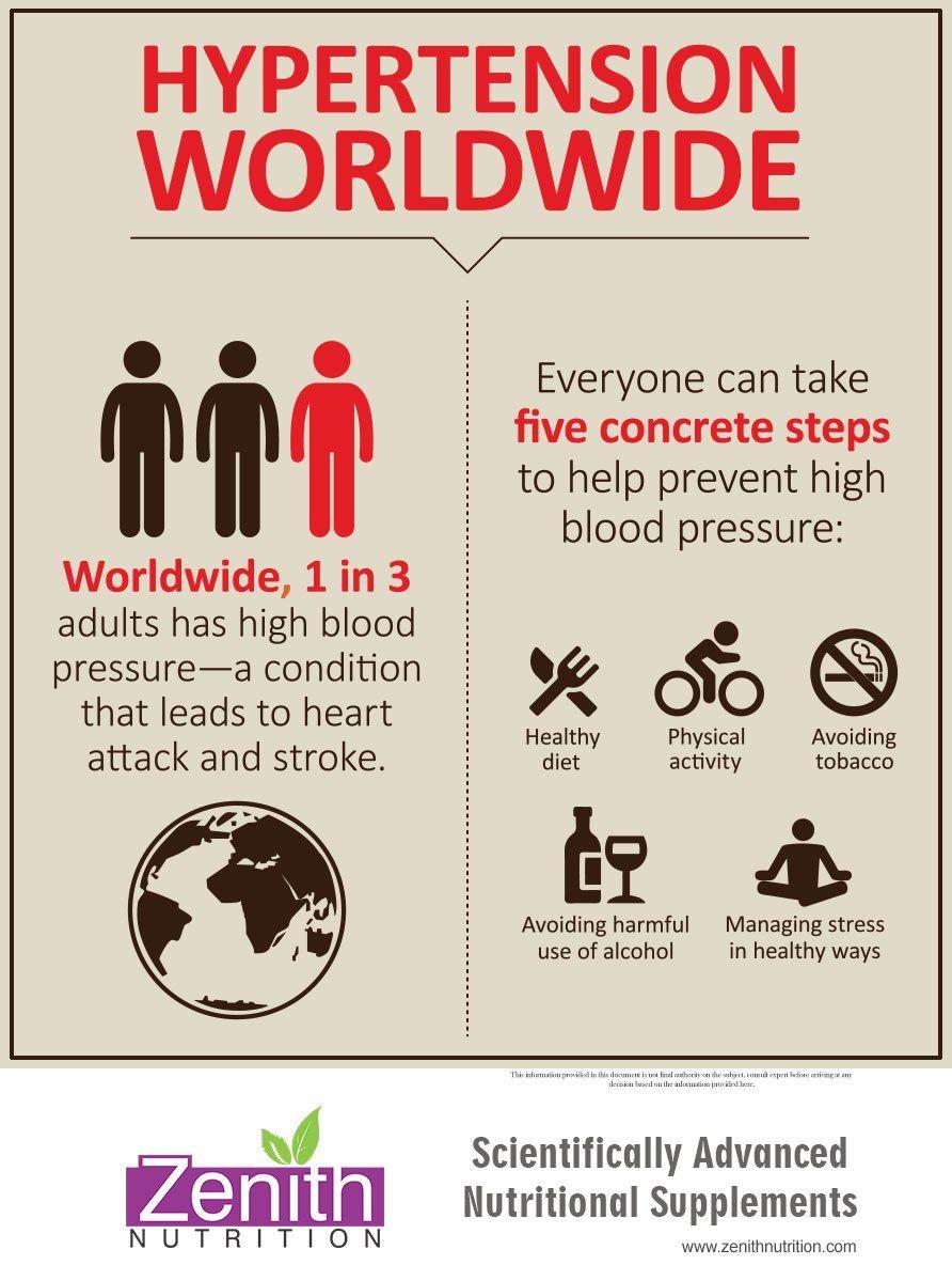 Hypertension worldwide five concerte steps to help prevent high hypertension worldwide five concerte steps to help prevent high blood pressure healthy diet nvjuhfo Gallery