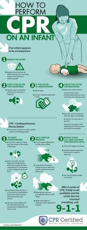 How to Perform CPR on an Infant - Infographic by marla