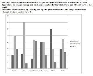 College student online hookup statistics statistic brain euthanasia