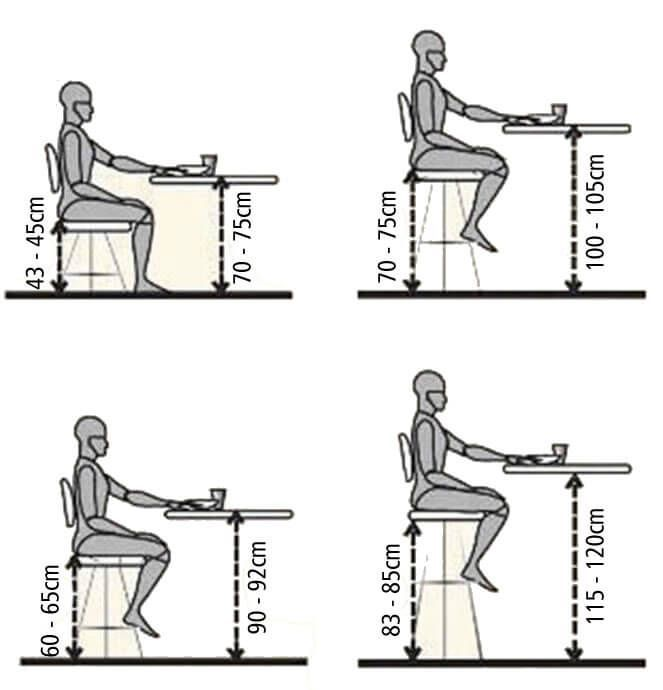 Seating And Table Height Ratio Diagram Coffee Shop Design Cafe