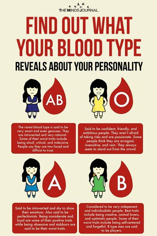Find out What Your Blood Type Reveals About Your P