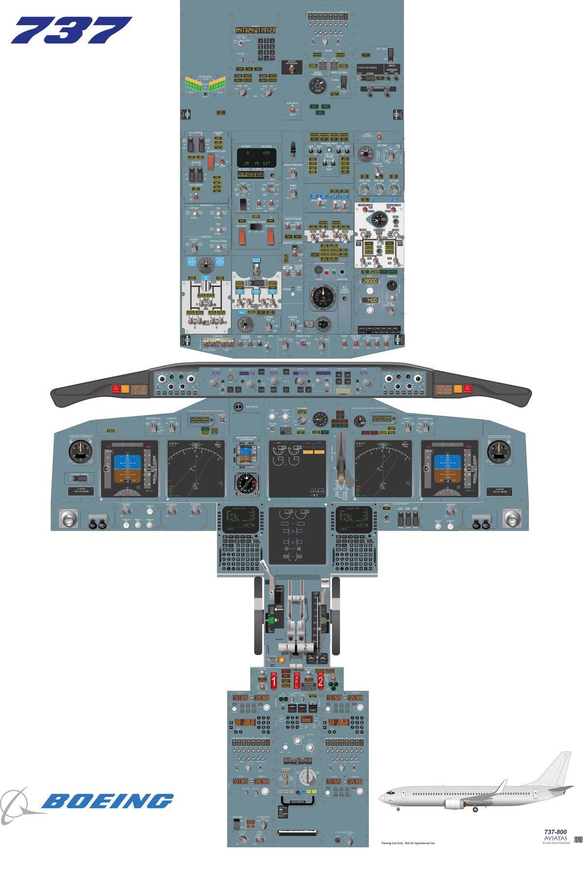 Aircraft Carrier Diagram Husky Air Compressor Wiring Flight Deck Free For You Boeing 737 800 Cockpit Used Training Pilots Rh Pinterest Com Diorama