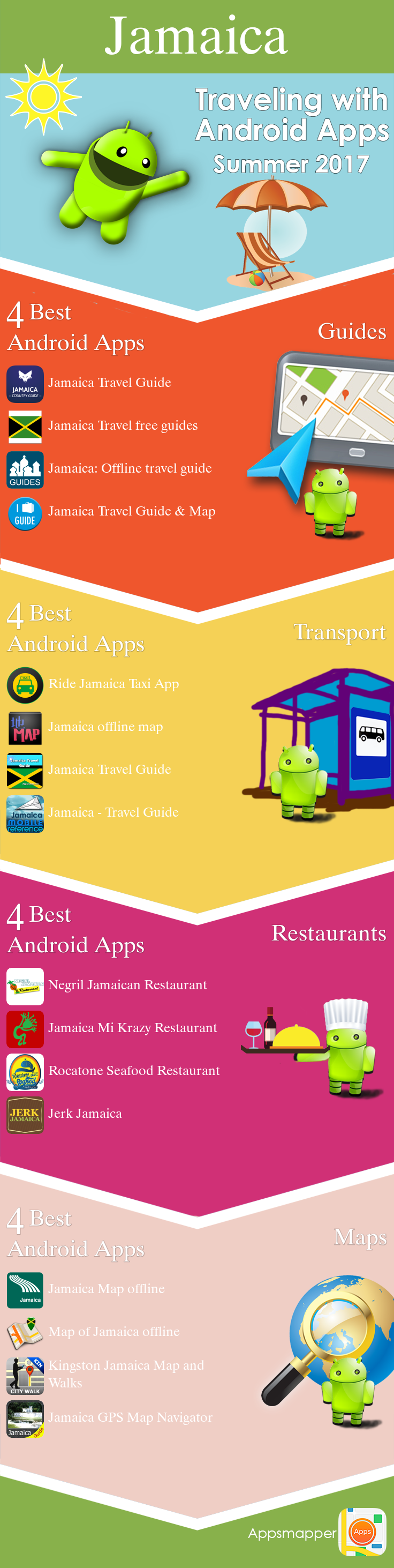 Jamaica Android apps Travel Guides, Maps, Transportation